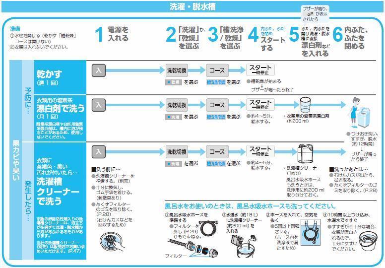 洗浄 槽 洗濯 panasonic 機